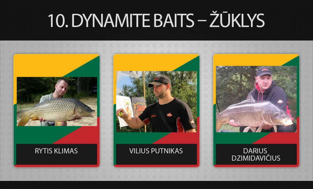 10 komanda DYNAMITE BAITS – ŽŪKLYS