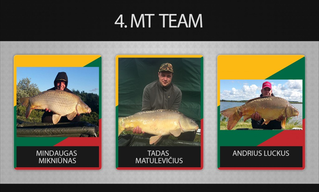 4 komanda MT team