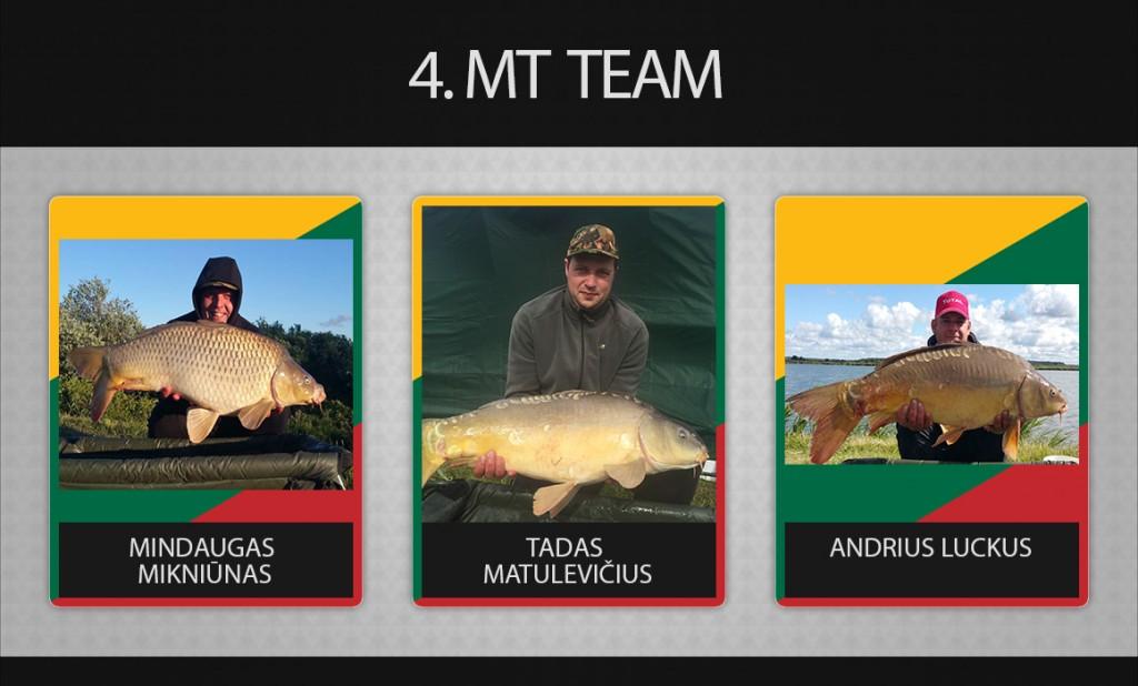 4 komanda MT team