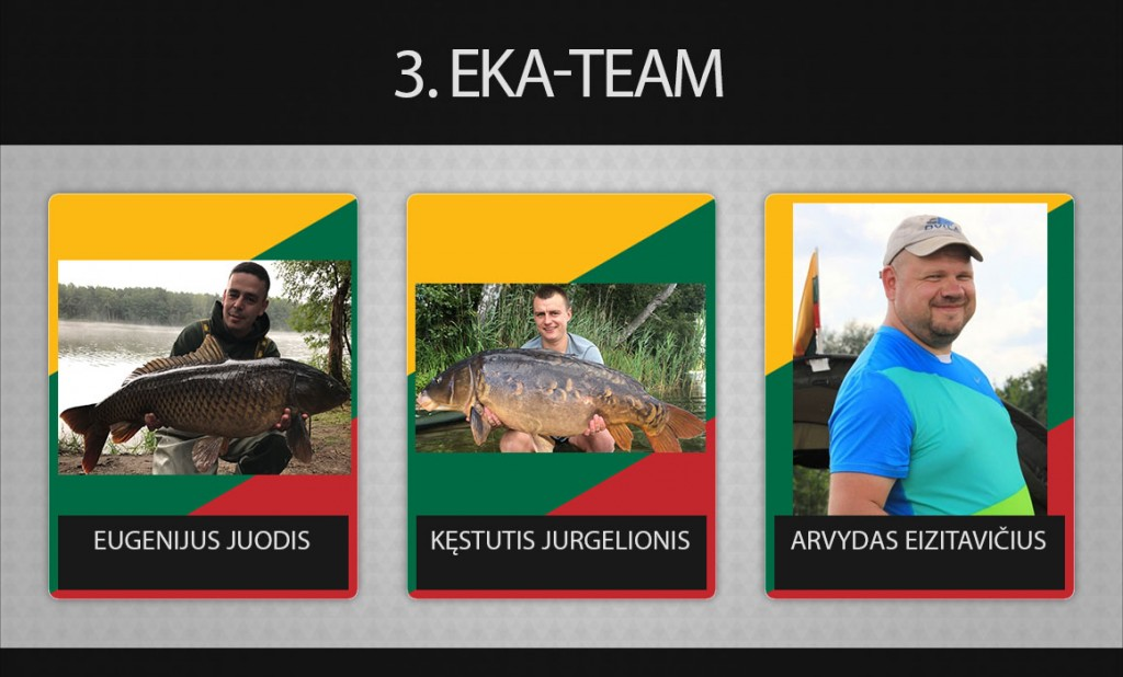 3 komanda EKA-TEAM