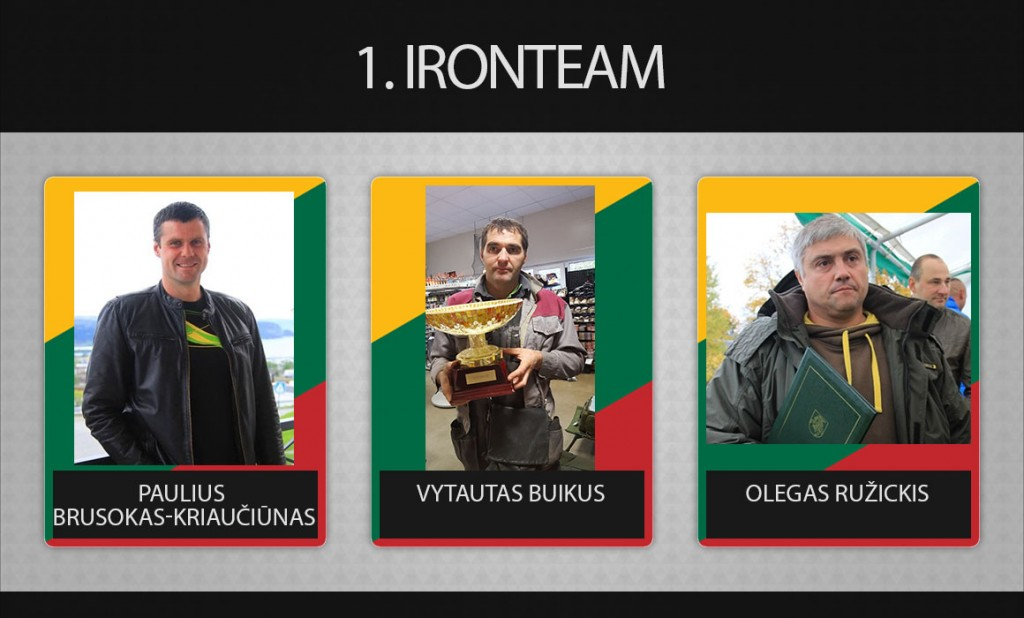 1 komanda ironteam