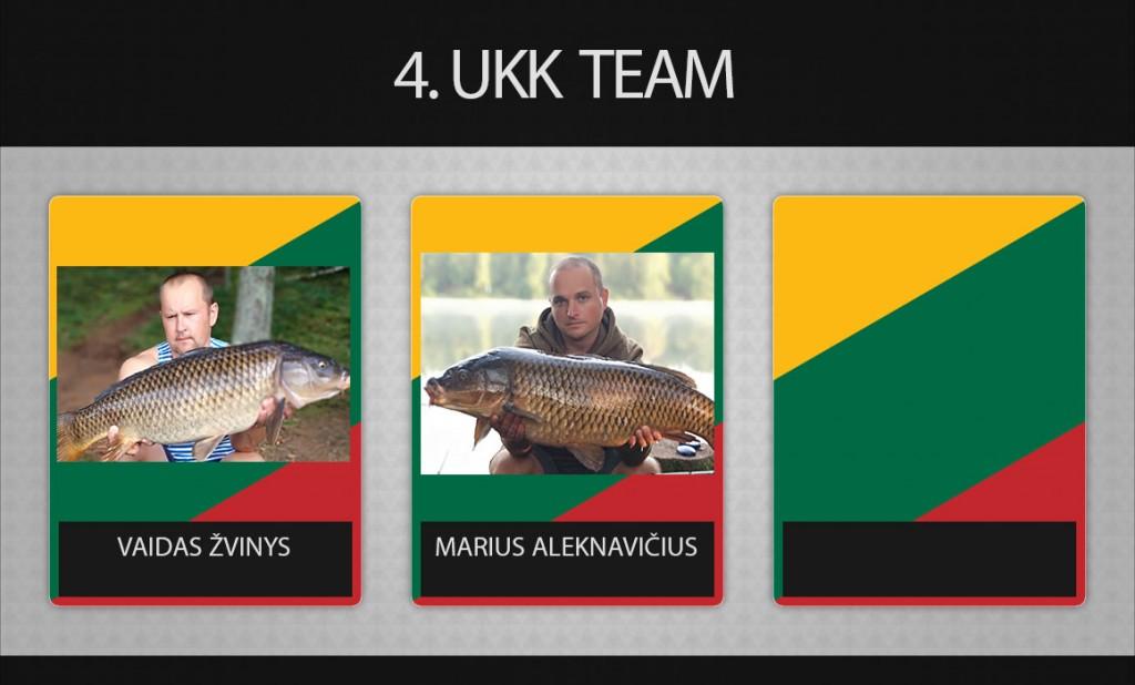 4 komanda UKK -TEAM