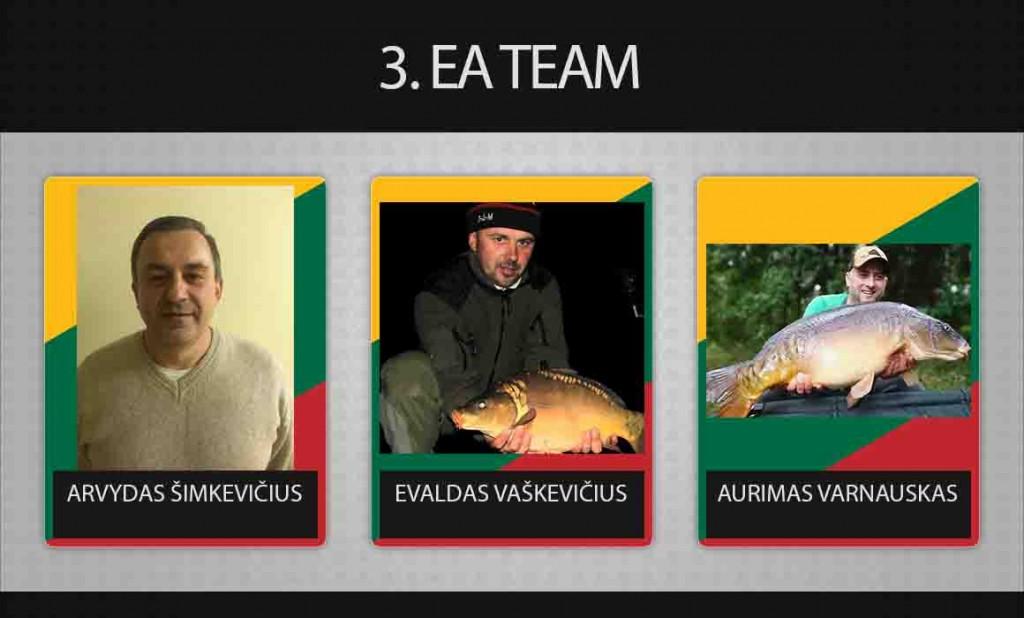 3 komanda EA Team